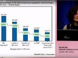 4 na 10 imigrantów w Europie jest nosicielem HIV – raport prof. Del Amo z Madrytu