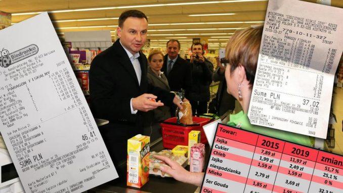 SZOKUJĄCY wzrost cen