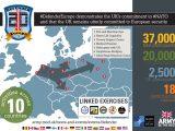 """""""Defender Europe 20"""" nie ma nic wspólnego z obroną!"""